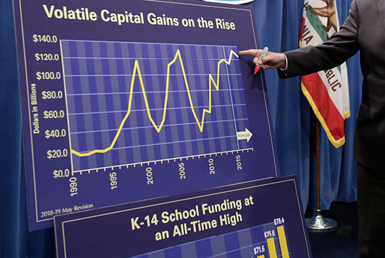 Gov. Jerry Brown discusses chart of California budget